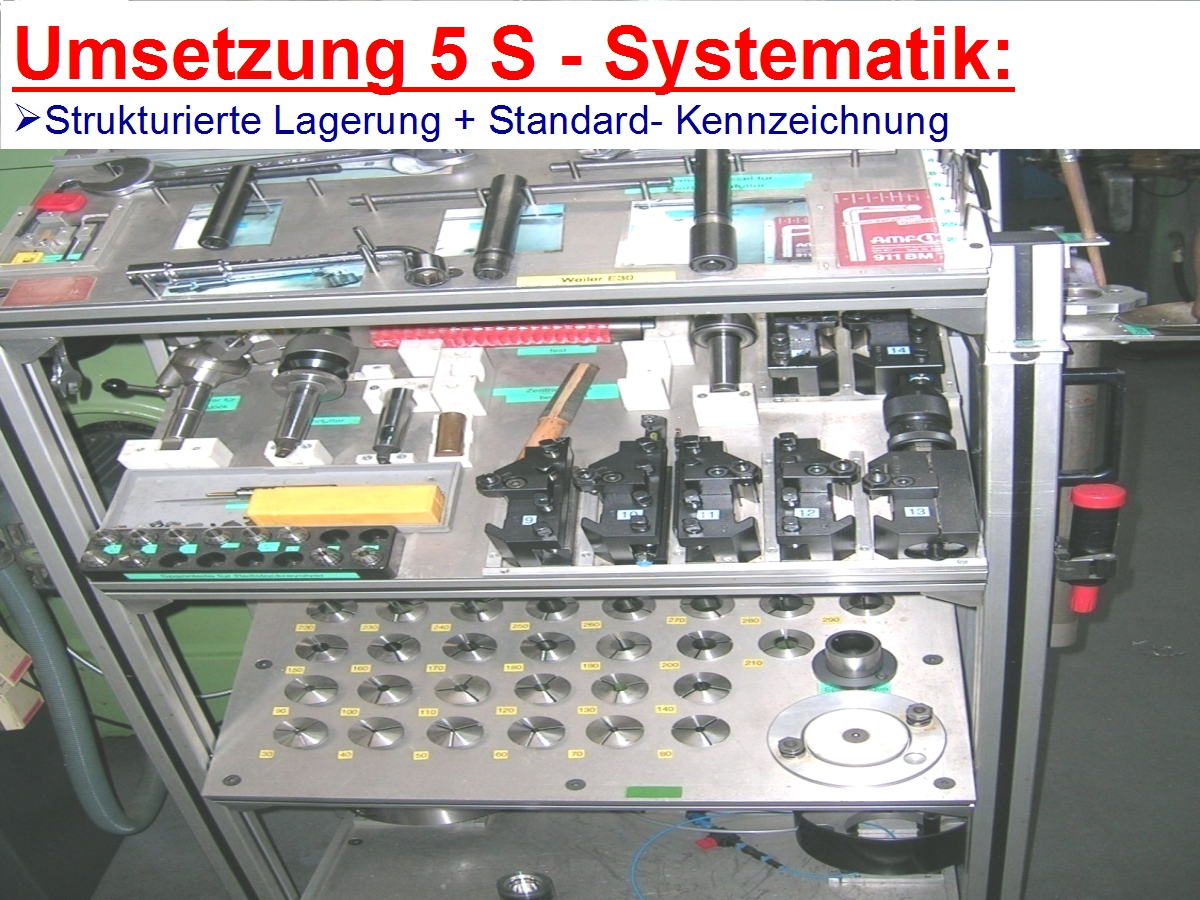 Stephanerigal doomby as well Documentatie besides Line balancing in addition Varasto Ja Sijaintimerkinnat further 89826 Implementing 5s In Assembly Plants Implementing 5s In Assembly Plants. on lean 5s